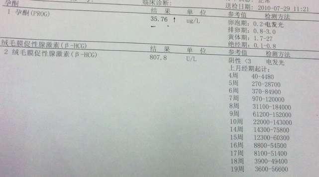 兴义怀孕做早孕检查费用多少钱