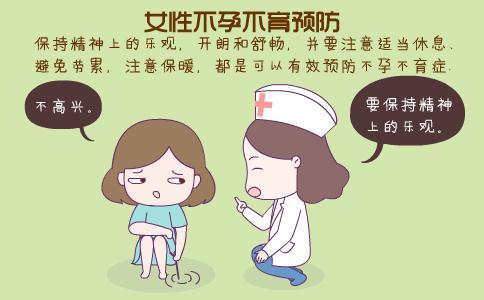 兴义最好的不孕不育医院